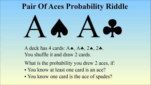 50+ Probability Riddles And Answers To Solve